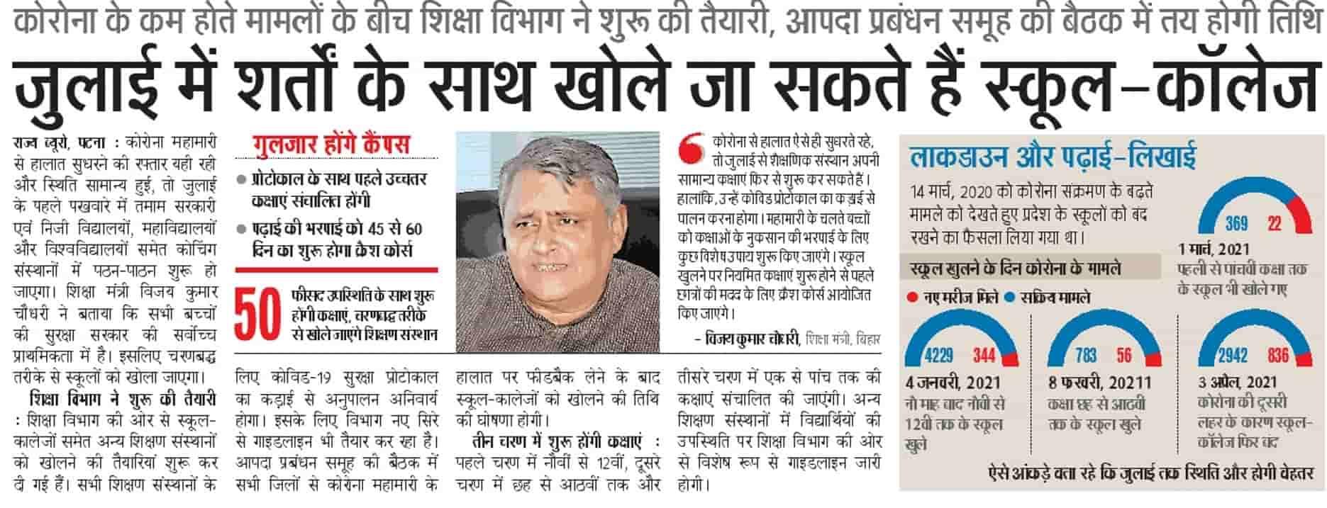 Bihar Me School Kab Khulega 2021